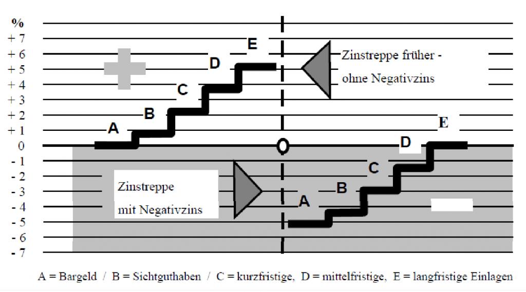 Ralf Grafic EZB